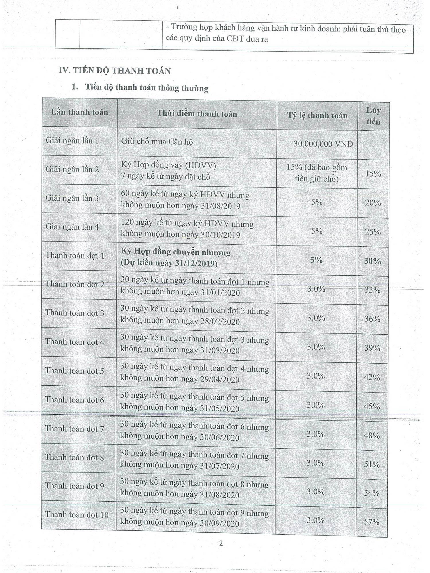 Tiến độ thanh toán chuẩn dự án Apec Mandala Wyndham Mũi Né hình 01