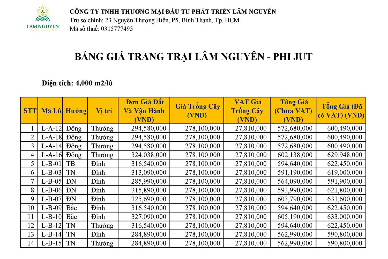 Bảng giá Trang trại sinh thái Lâm Nguyên