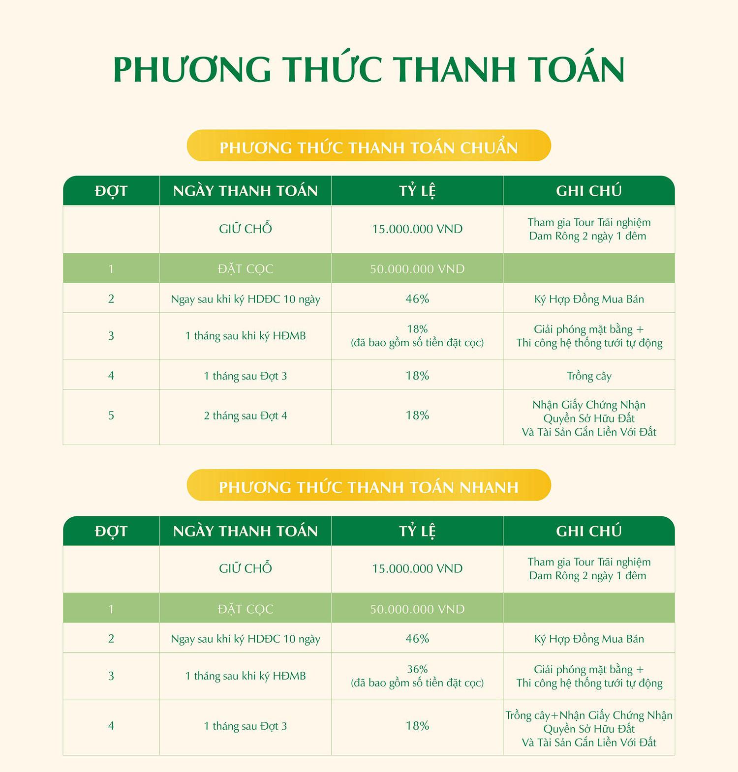 Phương thức thanh toán trang trại sinh thái Tân Lâm Nguyên