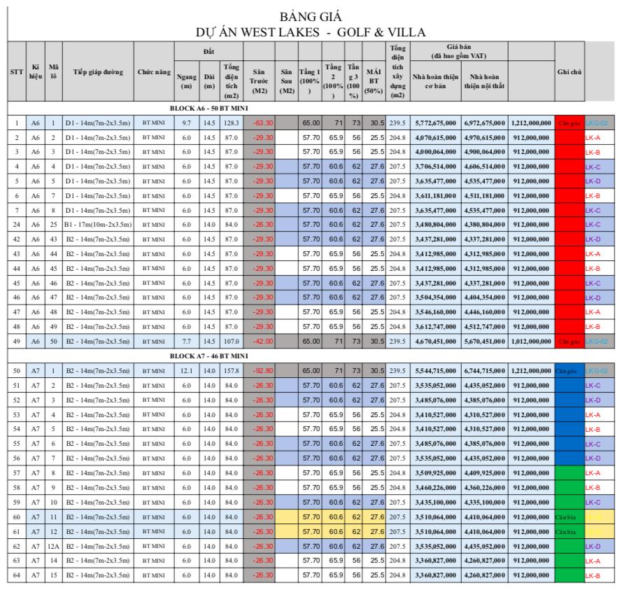 bảng giá dự án west lake golf villas 1