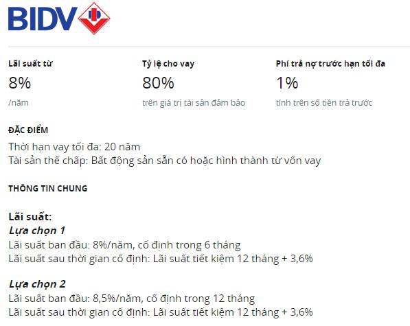 Lãi suất vay BIDV