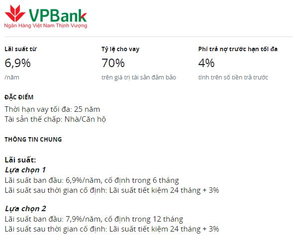 Lãi suất vay VP Bank