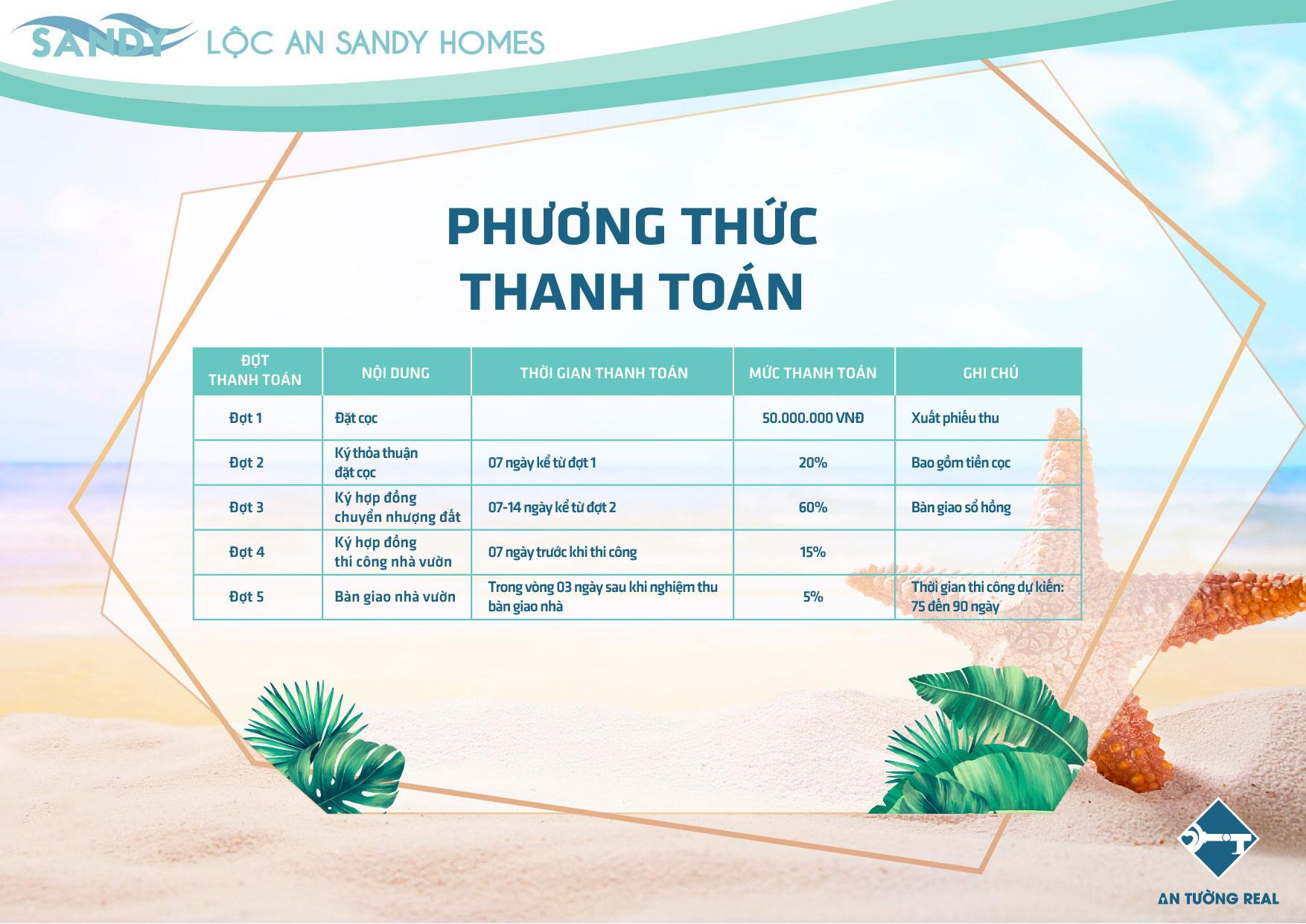 Phương thức thanh toán Lộc An Sandy Homes 01 20211