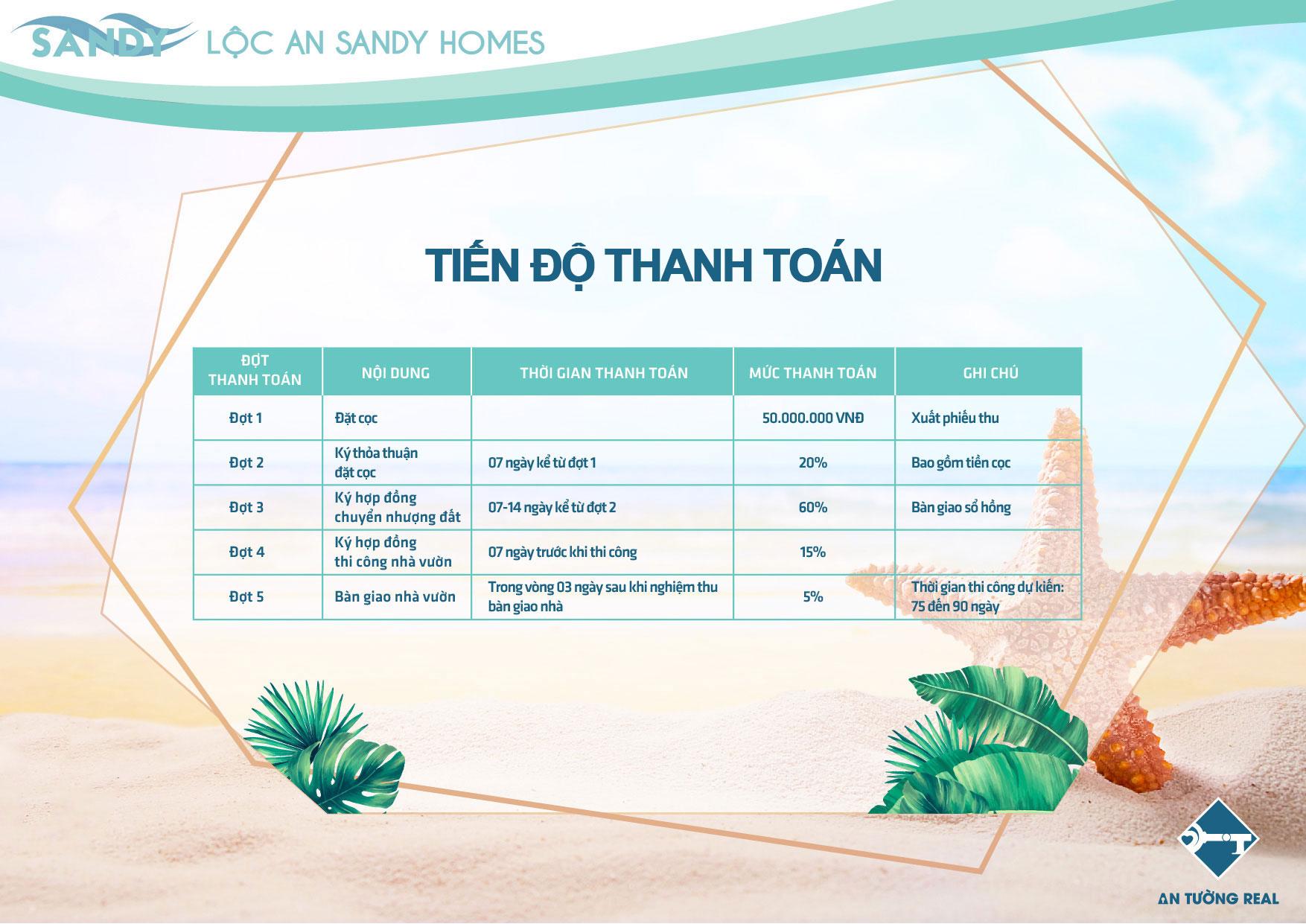 Tiến độ thanh toán Lộc An Sandy Homes