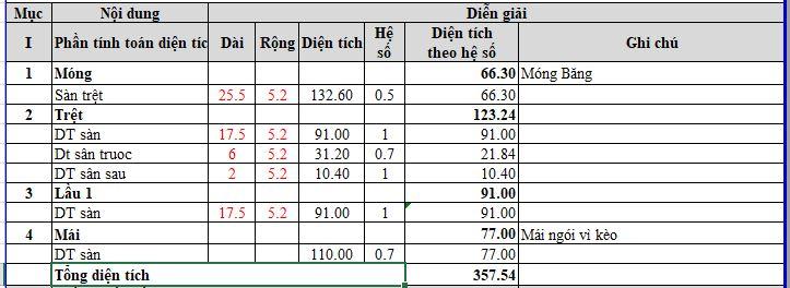 Tư vấn thiết kế nhà mái Thái 5x25m2 02